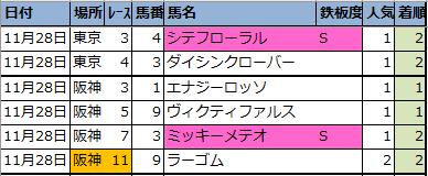 f:id:onix-oniku:20201203102540p:plain