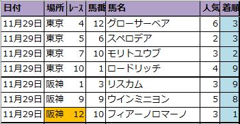 f:id:onix-oniku:20201203104200p:plain