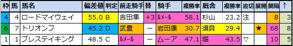 f:id:onix-oniku:20201203154123p:plain