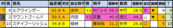 f:id:onix-oniku:20201203154159p:plain