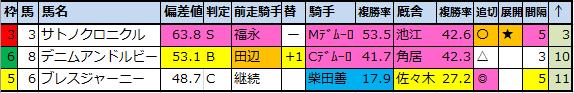 f:id:onix-oniku:20201203154238p:plain