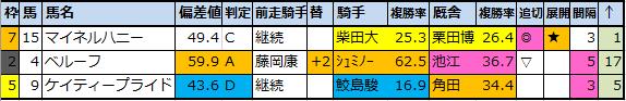 f:id:onix-oniku:20201203154410p:plain