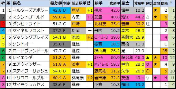 f:id:onix-oniku:20201203154612p:plain