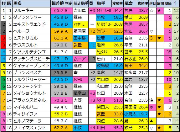 f:id:onix-oniku:20201203154709p:plain