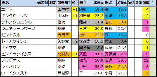 f:id:onix-oniku:20201203164550p:plain