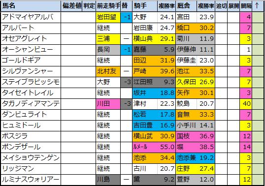 f:id:onix-oniku:20201203202553p:plain