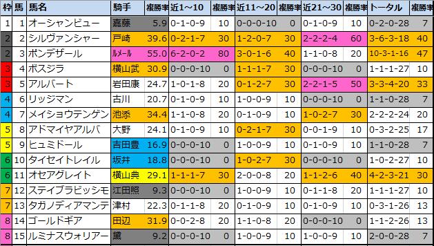 f:id:onix-oniku:20201204115629p:plain