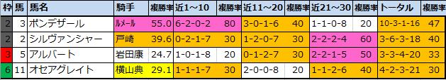 f:id:onix-oniku:20201204115716p:plain