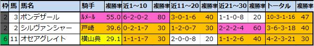f:id:onix-oniku:20201204115749p:plain