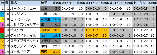f:id:onix-oniku:20201204115823p:plain