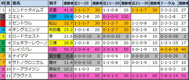 f:id:onix-oniku:20201204141812p:plain