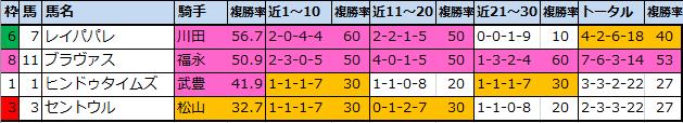 f:id:onix-oniku:20201204141956p:plain