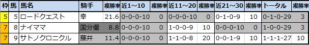 f:id:onix-oniku:20201204142032p:plain
