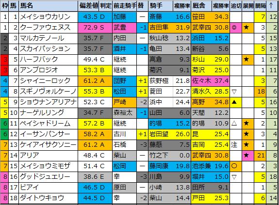 f:id:onix-oniku:20201204173306p:plain
