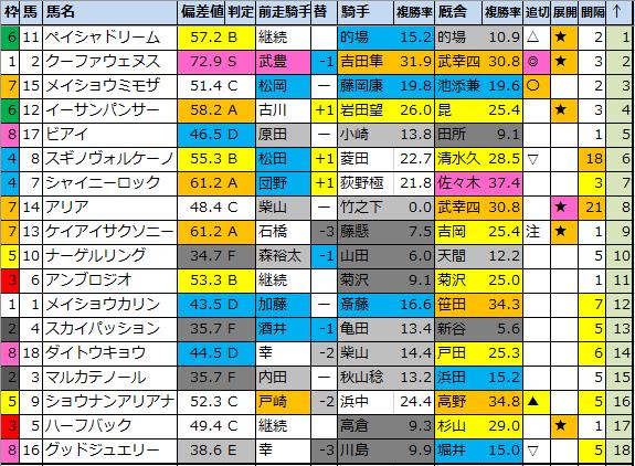 f:id:onix-oniku:20201204173643p:plain