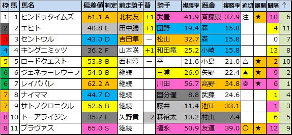 f:id:onix-oniku:20201204183251p:plain