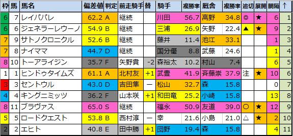 f:id:onix-oniku:20201204183810p:plain