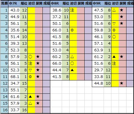 f:id:onix-oniku:20201204193728p:plain
