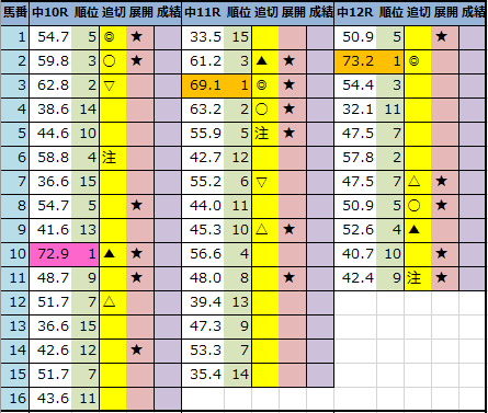 f:id:onix-oniku:20201204193810p:plain