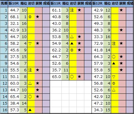 f:id:onix-oniku:20201204193952p:plain