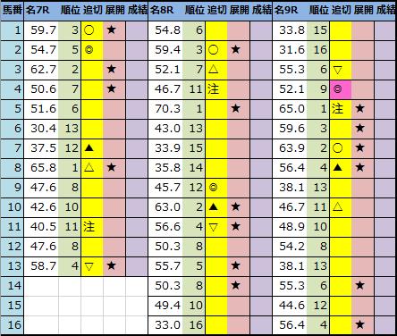 f:id:onix-oniku:20201204194033p:plain