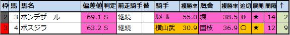 f:id:onix-oniku:20201205072013p:plain