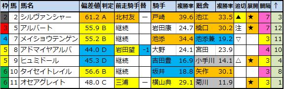 f:id:onix-oniku:20201205073236p:plain