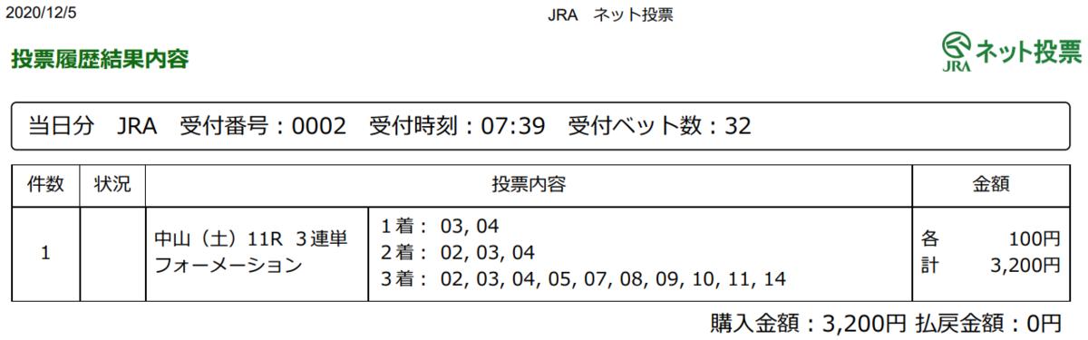 f:id:onix-oniku:20201205074143p:plain