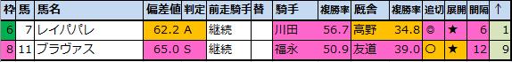 f:id:onix-oniku:20201205080341p:plain