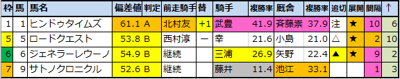 f:id:onix-oniku:20201205080830p:plain