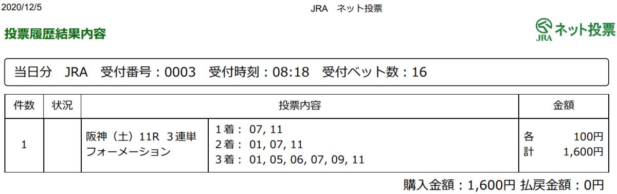 f:id:onix-oniku:20201205081921p:plain