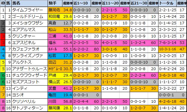 f:id:onix-oniku:20201205110936p:plain
