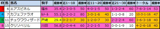 f:id:onix-oniku:20201205111016p:plain