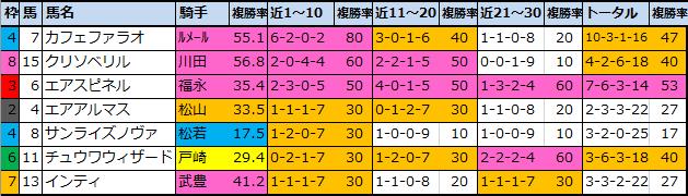 f:id:onix-oniku:20201205111053p:plain