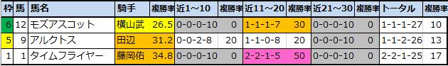 f:id:onix-oniku:20201205111125p:plain