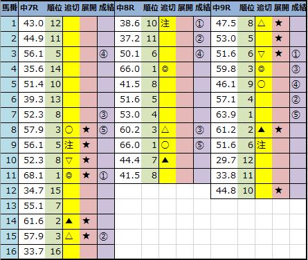 f:id:onix-oniku:20201205142524p:plain