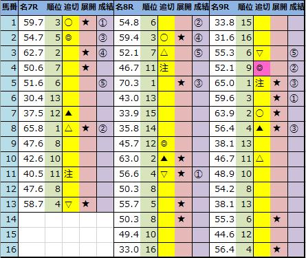 f:id:onix-oniku:20201205144005p:plain