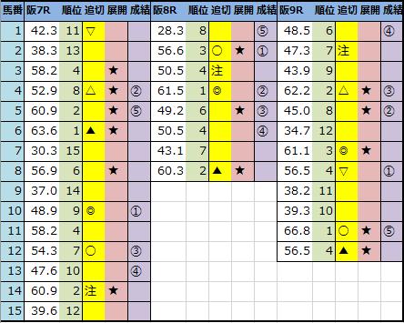 f:id:onix-oniku:20201205144550p:plain