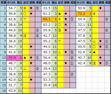 f:id:onix-oniku:20201205161130p:plain