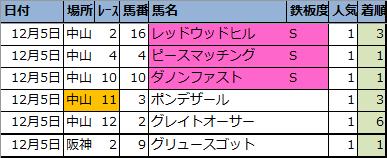 f:id:onix-oniku:20201205161455p:plain