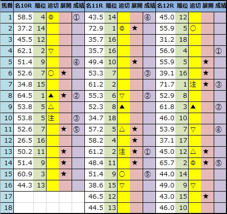 f:id:onix-oniku:20201205162148p:plain