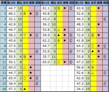 f:id:onix-oniku:20201205163207p:plain