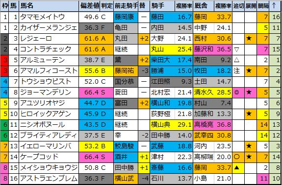 f:id:onix-oniku:20201205183901p:plain