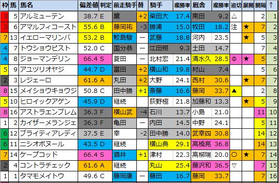 f:id:onix-oniku:20201205184222p:plain