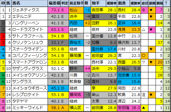 f:id:onix-oniku:20201205184406p:plain