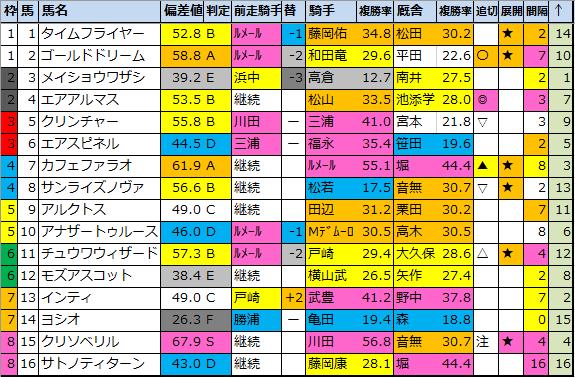 f:id:onix-oniku:20201205190431p:plain