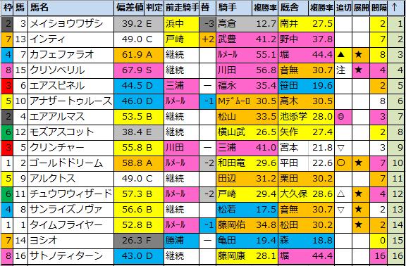 f:id:onix-oniku:20201205191633p:plain
