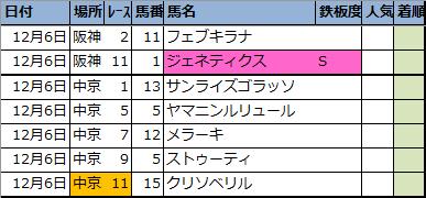 f:id:onix-oniku:20201205201033p:plain