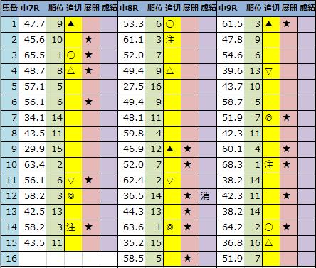 f:id:onix-oniku:20201205201359p:plain