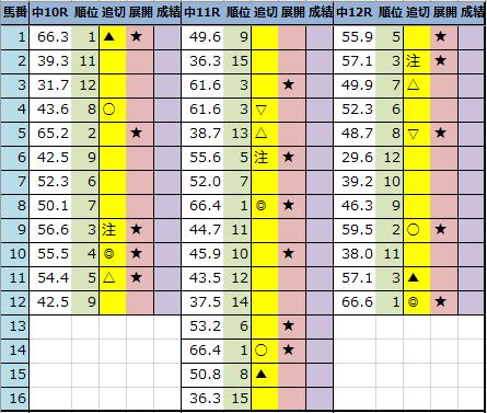 f:id:onix-oniku:20201205201504p:plain